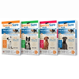 Spectra Sure® PLUS for Dogs