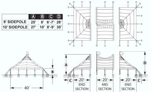Canopy 40x20 end